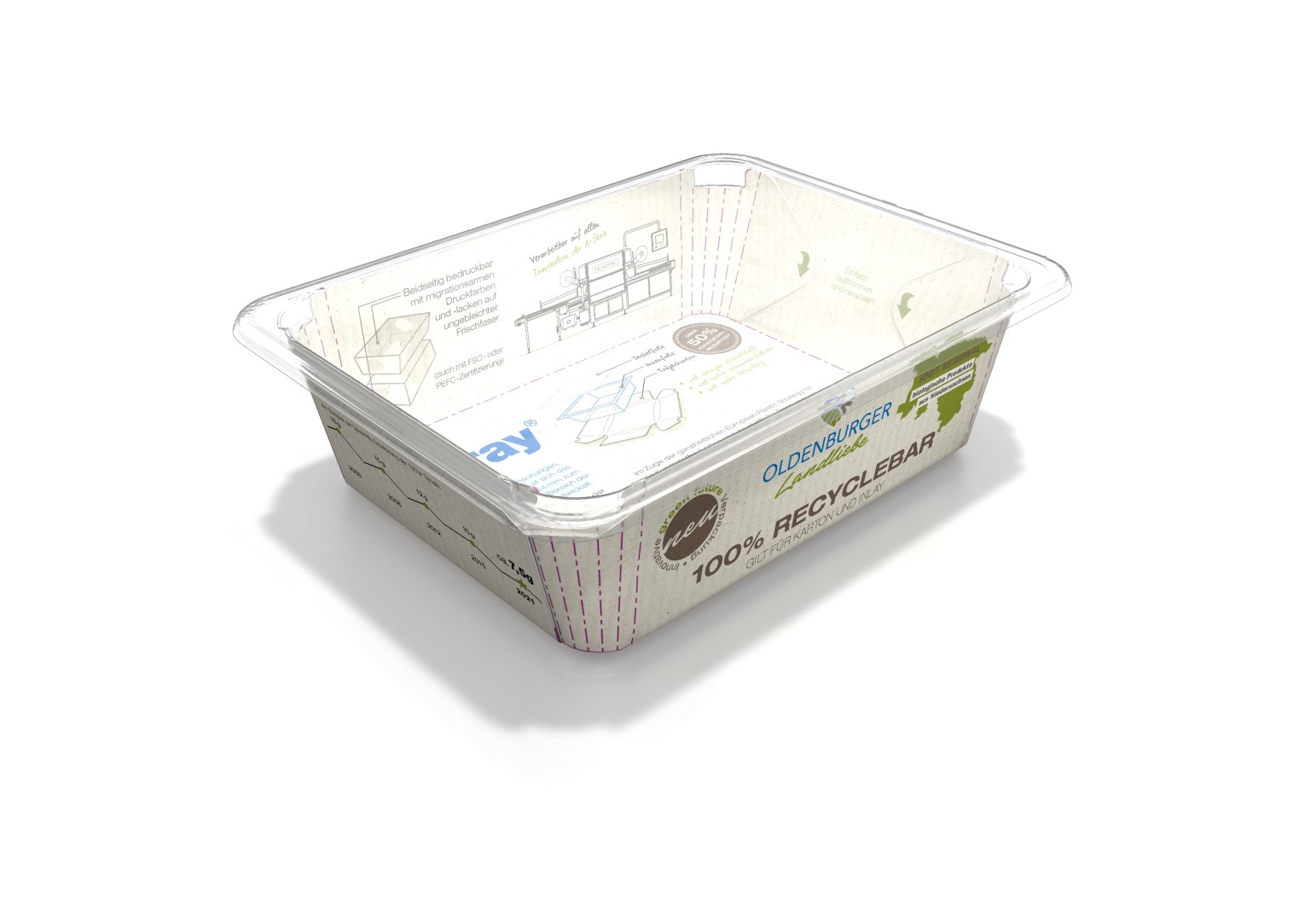 eTray other foods